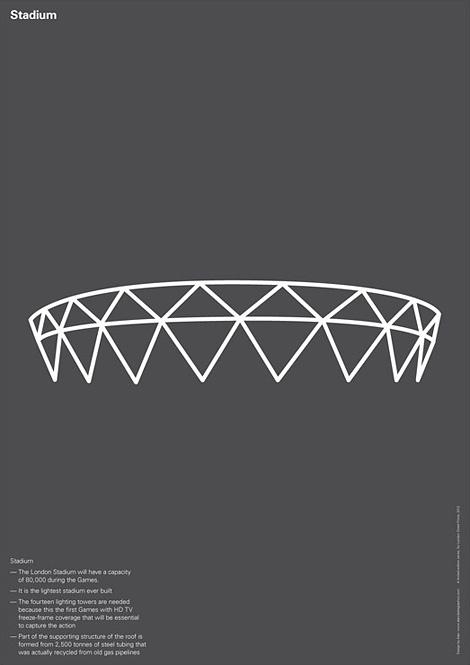 Alan Clarke: Olympic Stadium posters
