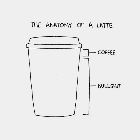 The anatomy of a latte