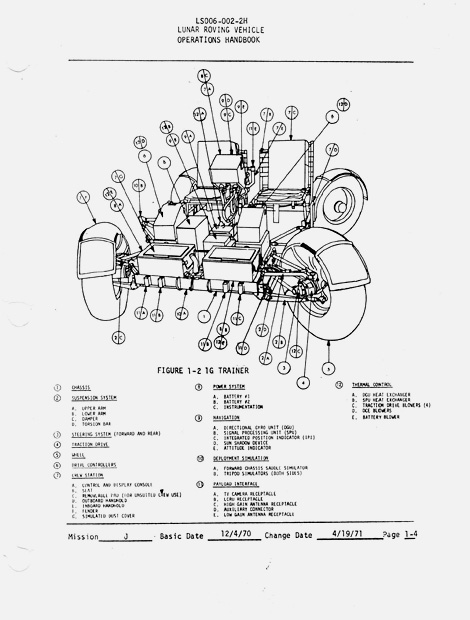 Lunar Rover Operations Handbook