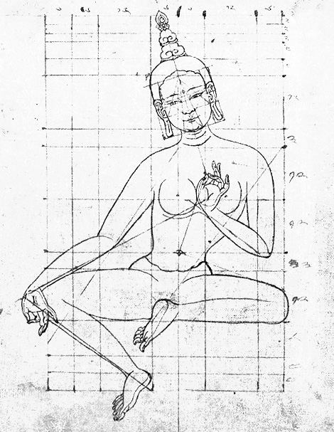 Grids and the consistent Buddha
