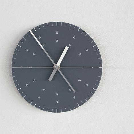 Ordinary Purposes Clock
