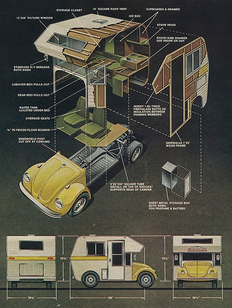 VW Bug Minihome