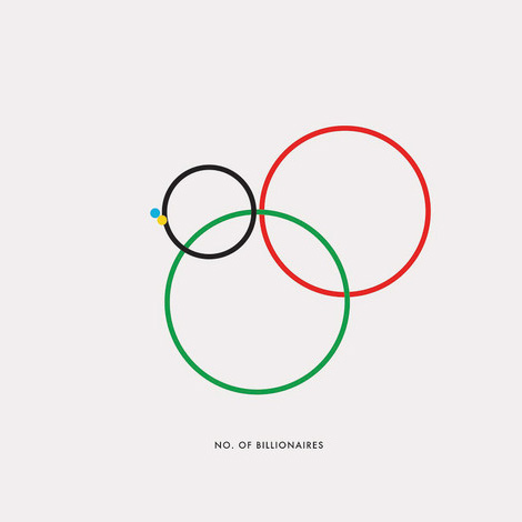 Olympic Rings world inequality infographic