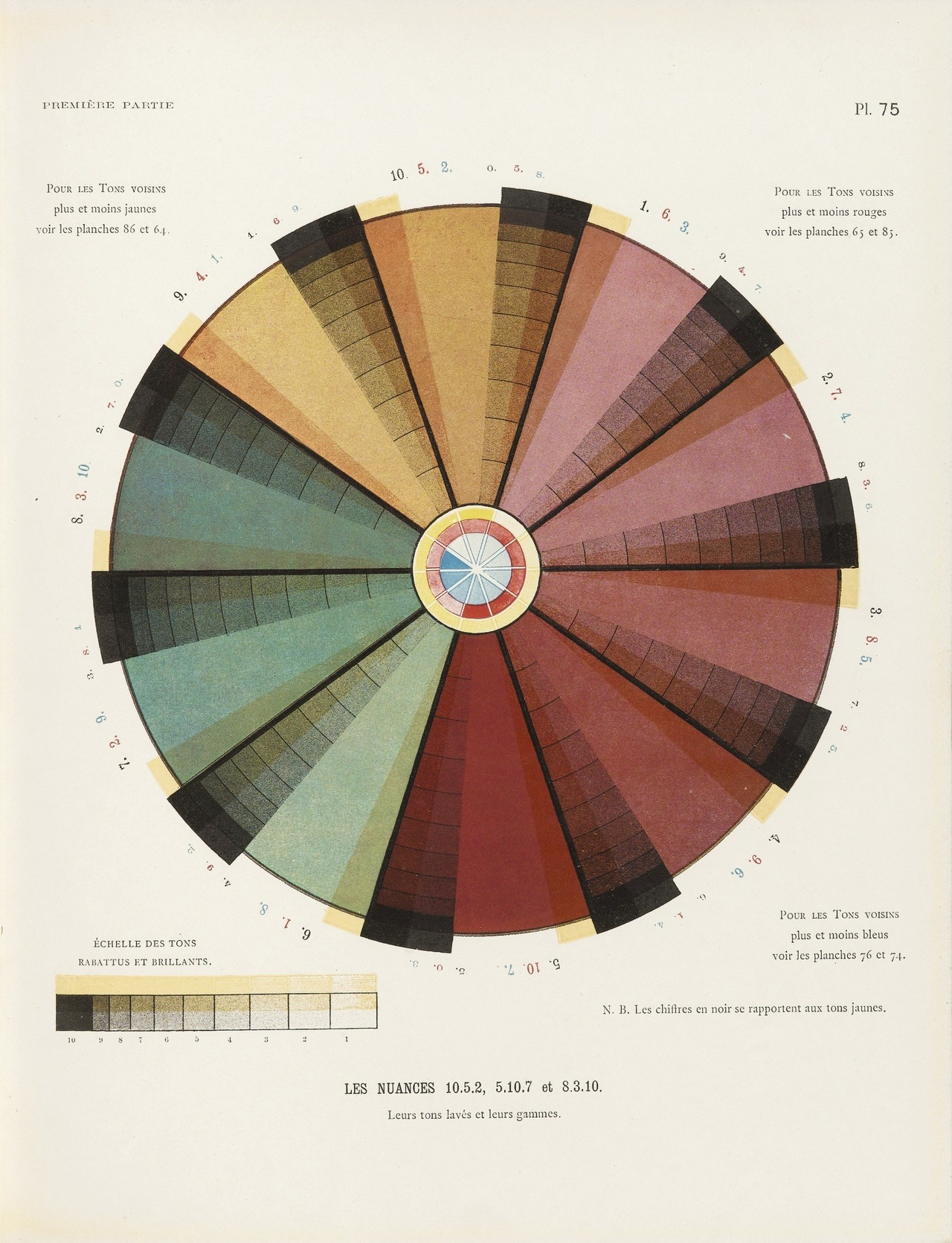 The Reproduction of Colours