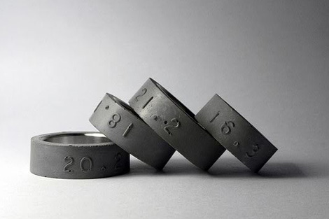 Finger Size ring