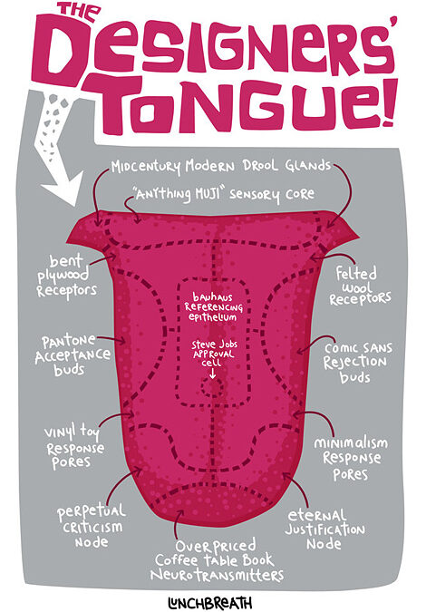 The Designers' Tongue