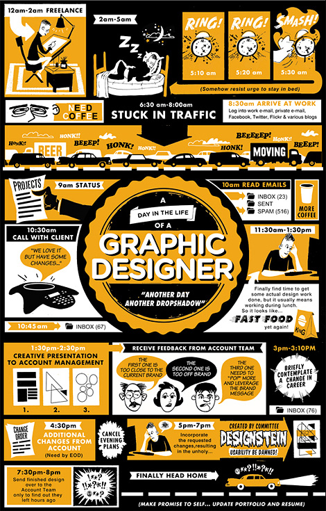 A day in the life of a graphic designer